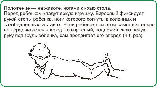 Иванович: Здравствуйте при выкладывании на живот ребенка нужно подгибать ручки выбор товаров
