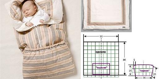 Одеяло трансформер для новорожденного | Уход за новорожденным
