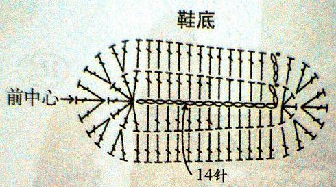 Для вязания подошвы пинеток