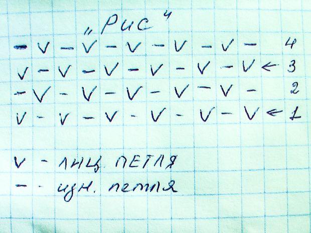 shapochka-kosa-shema1